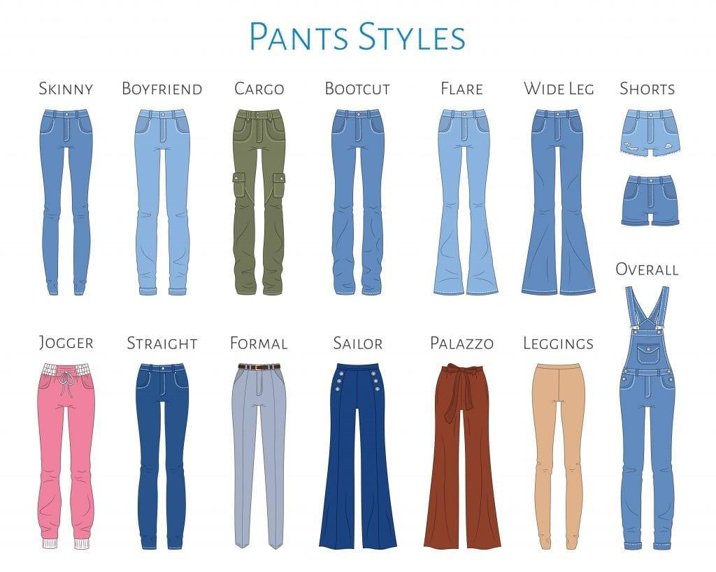 De revolutie van de jeans